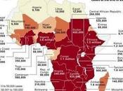 trampas salud africana