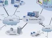cloud computing para móviles entra España