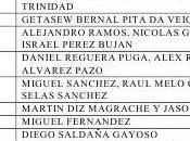 Selección gallega alevín (convocatoria abril/ourense)