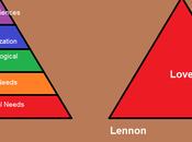 Pirámide Maslow Lennon: autorrealización amor