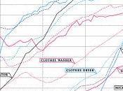 años implantación tecnologías gráfico