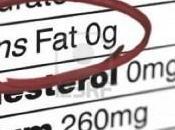 Alimentos Colesterol. Grasas Trans