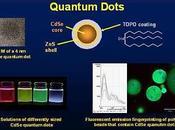 puntos cuánticos aclaran futuro iluminación