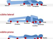 Cambios posturales (Vídeo imagen)