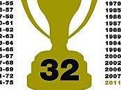 Confirmado: Real Madrid mejor Campeón Liga Historia (finalizada temporada 2011 2012)