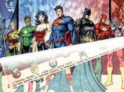 Superman, Batman JLA, llega Nuevo Universo