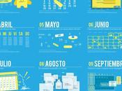 Calendario Usabilidad 2012: Consejos para mejor diseño