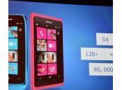 Nokia Lumia sigue extendiéndose mundo