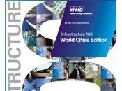 Proyectos innovadores infraestructura impulsan 'Ciudades Futuro'