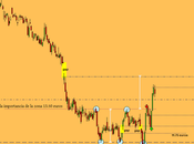 Atentos posible trading Repsol