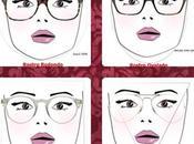 gafas usar según tipo rostro
