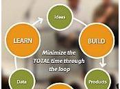 claves para emprender. Reseña Lean Startup, Eric Ries.