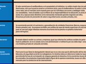 PROGRAMA ECONÓMICO CAPRILES: regreso paquetazo neoliberal.