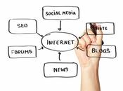 conceptos básicos para reposicionar empresa través marketing digital