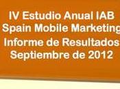 Estudio Anual Spain Mobile Marketing: Informe resultados