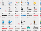 ZARA: marca española valorada 2012