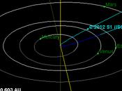 cometa C/2012 acerca dará espectáculo cielo 2013
