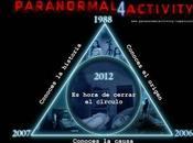 Paranormal Activity Recapitulación toda saga