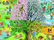 estaciones inglés para niños