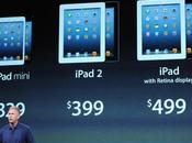 Apple iPad Mini cómo vender espejos