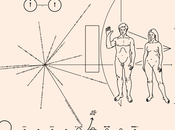 Vida extraterrestre (III): ¿Quién eres?