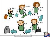 etapas vida llama Robert llamen