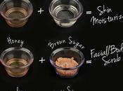 Remedios caseros para piel