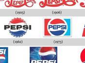 Pepsi presenta nuevo logotipo
