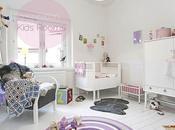 Habitaciones para niños…