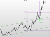 Euro Bund alemán esperando desenlace