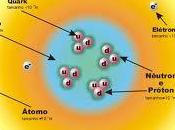 ¿Qué átomo?