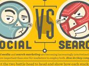 Social Media Search Marketing: golpe limpio [infografía]