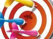 Definir objetivos innovación correcto