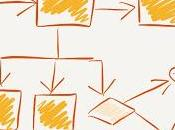 diagrama flujo como herramienta guión multimedia