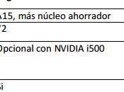 Primer procesador NVIDIA Tegra integrado
