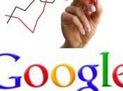 Diccionario Google Adwords