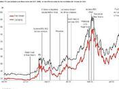 Mercados. Turbulencias. Inestabilidad permanente, volatilidad…11