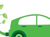 Consejos para conducción ecológica