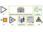 Terapia Ocupacional Profesión Sanitaria Colegiación Obligatoria #UnionTO
