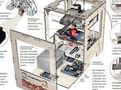 Cómo funcionan impresoras tridimensionales