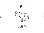 Imprimibles para niños- alfabeto animales
