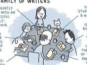 Familias literarias