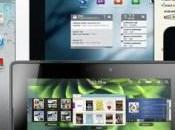 tabletas aumentan venta 142% inicio 2013