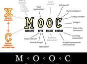 cosas enseñan MOOCs