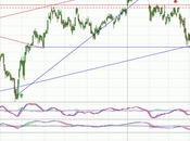 Banco Santander tranquilito hacia 5,80