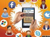 """""""las redes sociales: portales verdad nuevos espacios para evangelización"""": mensaje xlvii jornada mundial comunicaciones sociales"""