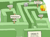 Moviendo avispero DSM-5
