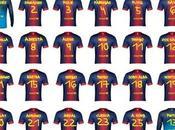 jugadores Barça lucirán tipografía Anna Gamper