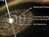 estrella neutrones 'devora' enana blanca