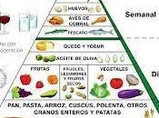 internacional nutrición